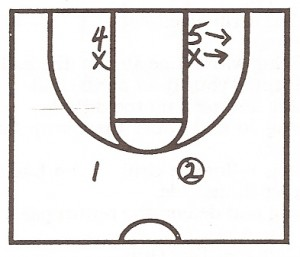 basketball-drills4-300x257.jpg