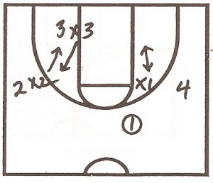 basketball-drills5-300x258.jpg
