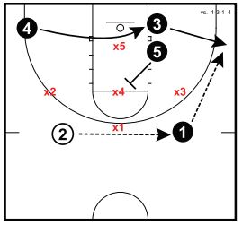 basketball-plays-1-3-1-attack6.jpg