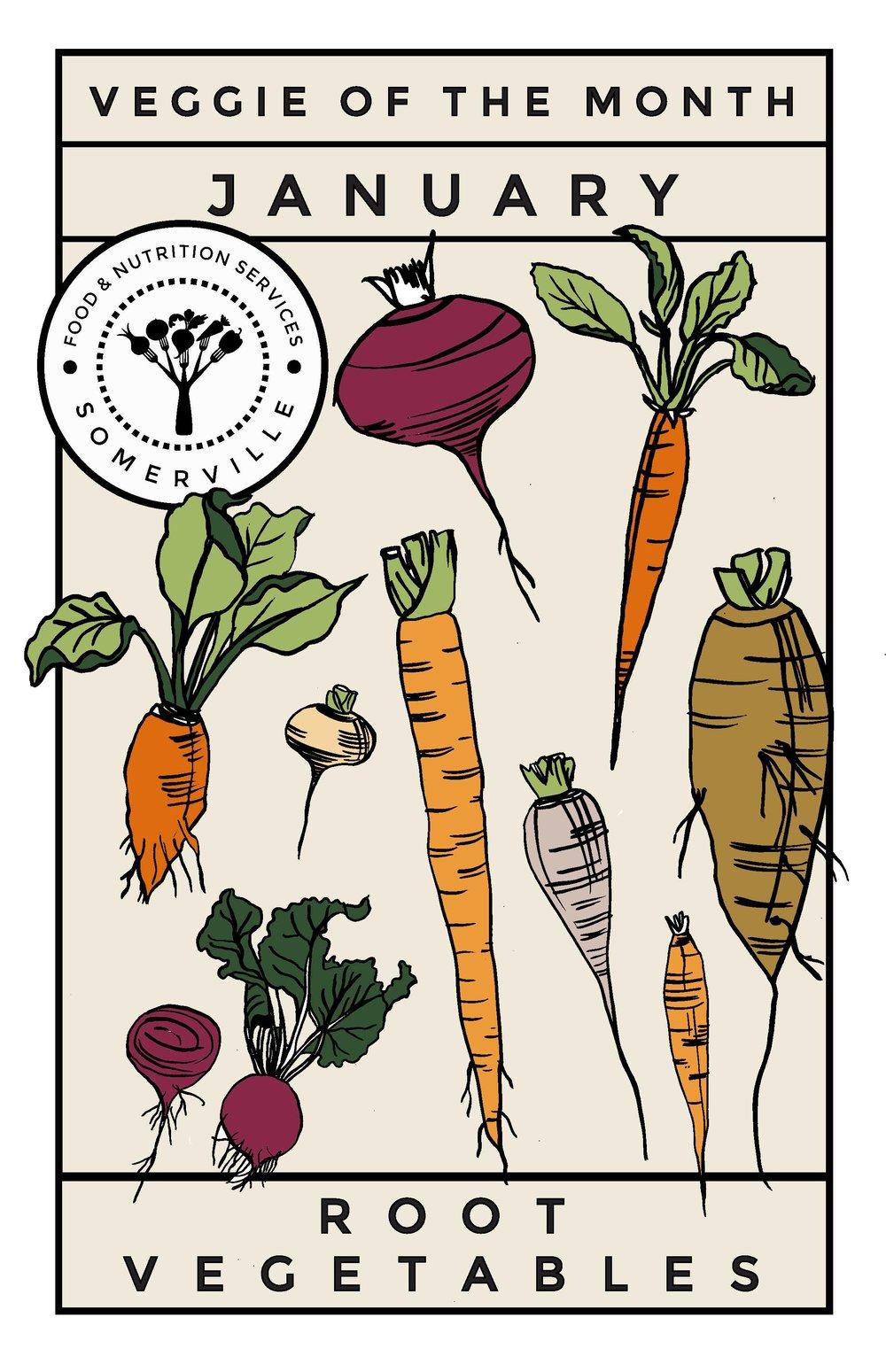 A Veggie a Month Poster Design