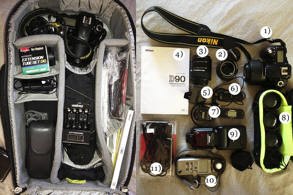 My gear as of July 2013