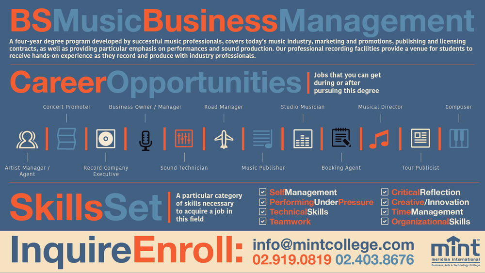 Mint College Career Paths Music Business Management