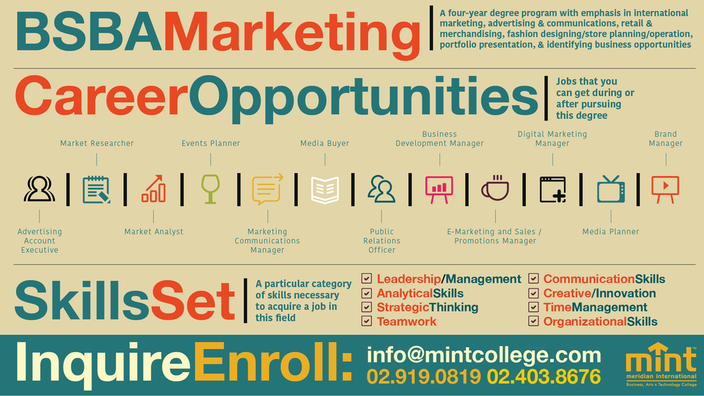 Thinking of a career in marketing? Check out this infographic for career opportunities.