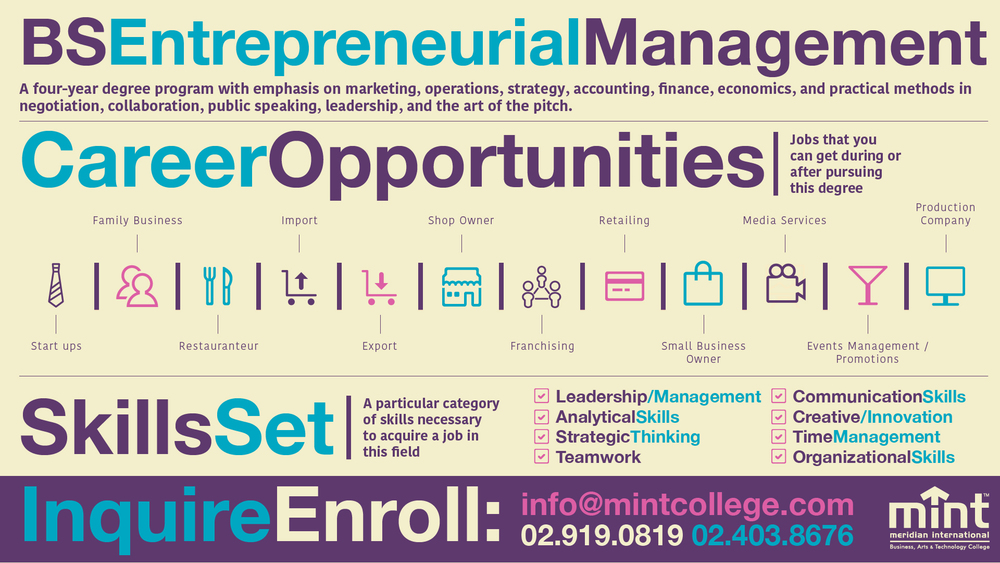 entrepreneurial management 2/17/11 entrepreneurial management suggested sequence this is a suggested 4-year degree plan not all classes are offered every semester please consult the nsrc, entrepreneurial.