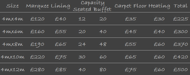 Marquee hire prices Doncaster.jpg