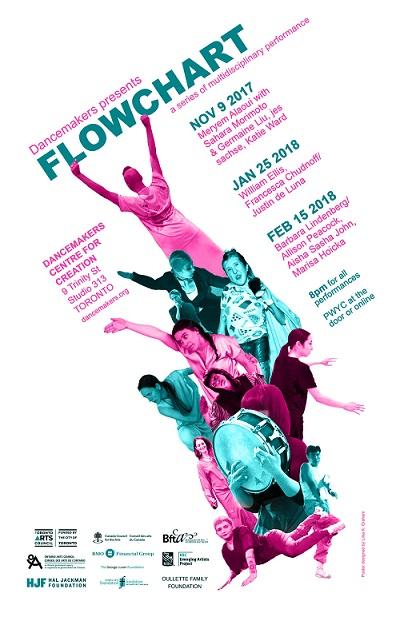 Flowchart Poster small.jpg
