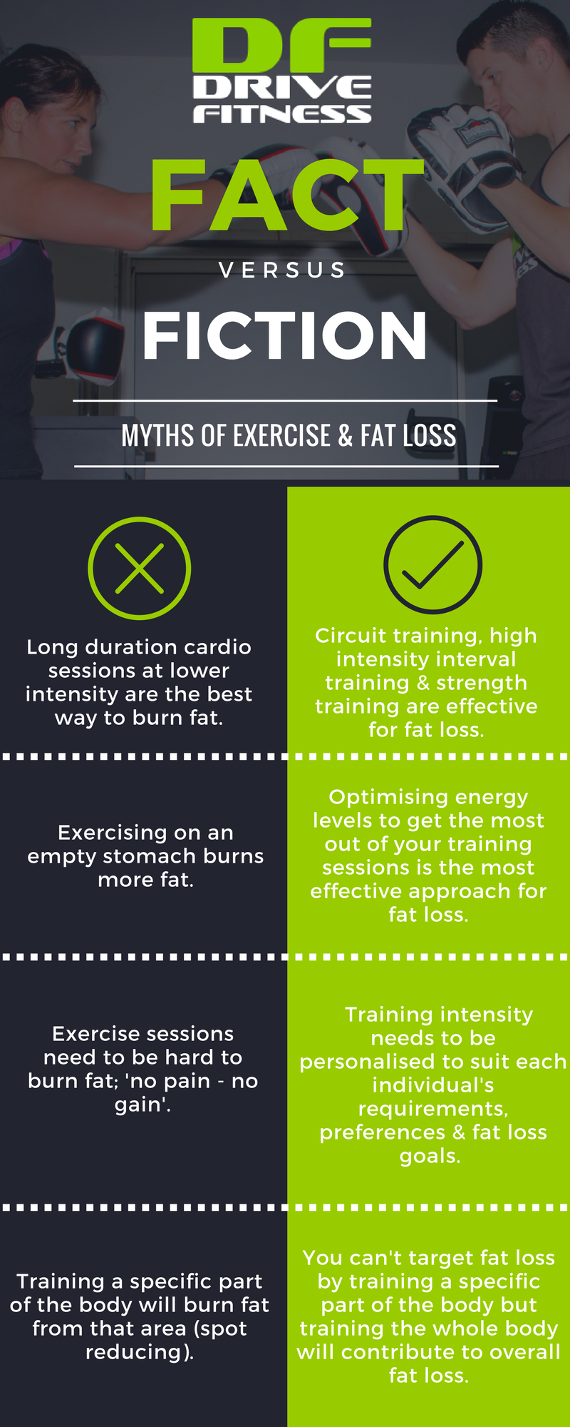 info graphic fact vs fiction exercise and fat loss.png