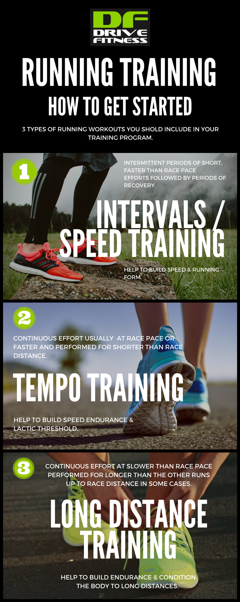 Copy of Info graphic on distance running training.png