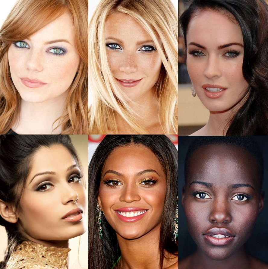 The Fitzpatrick Classification Scale for Skin Types