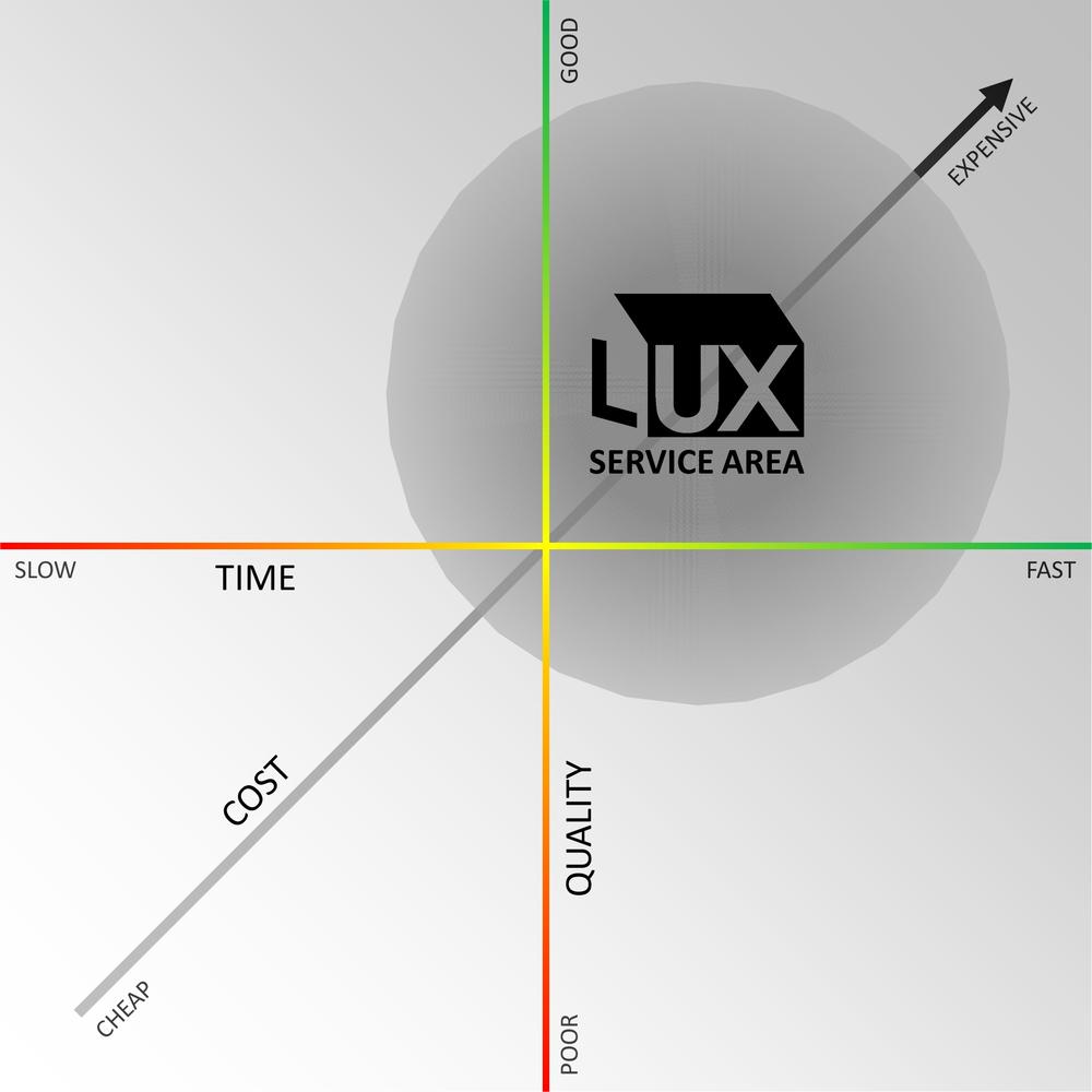 Industry Value Matrix.jpg