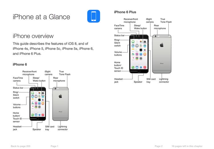 Apple Iphone 6 User Manual Download Sfb