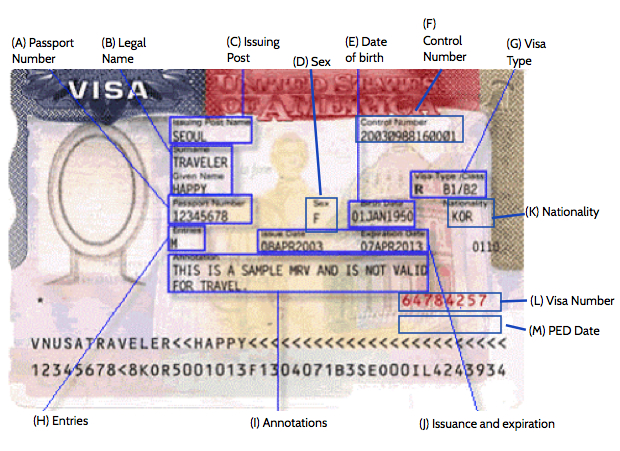 How to Read a US Visa Stamp — Daryanani Law Group Blog