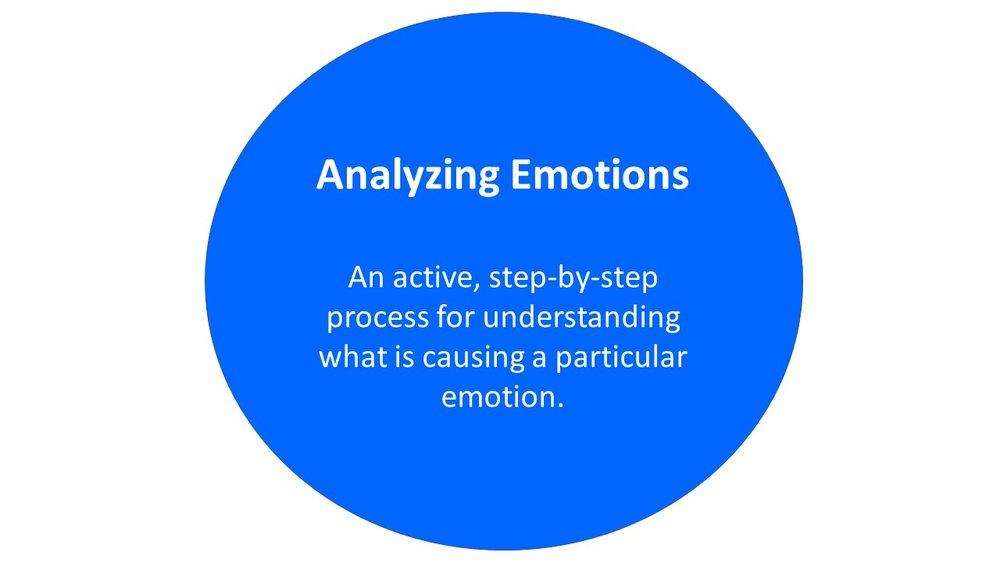 Stress Management Analyze Emotion.JPG