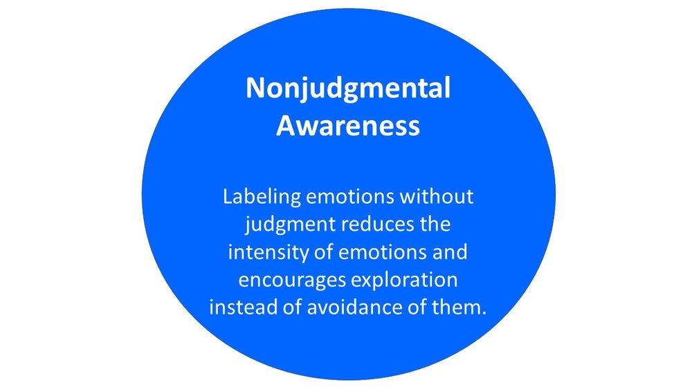 Stress Management Nonjudgmental Awareness.JPG