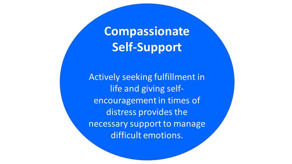 Stress Management Compassion.JPG