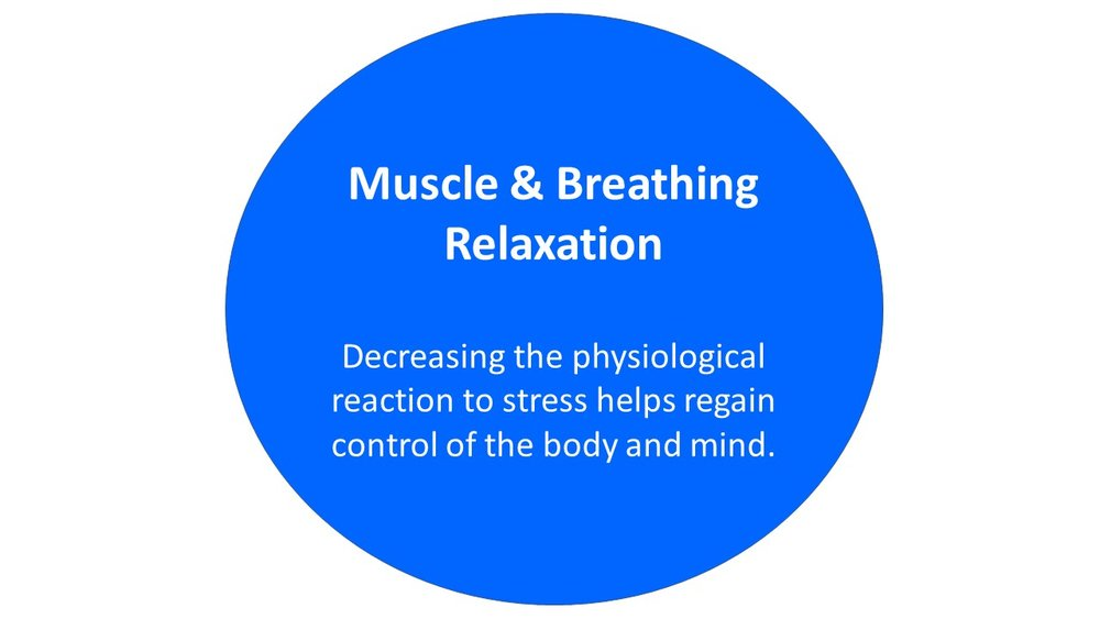 Stress Management Muscle Relaxation Breathing Relaxation.JPG