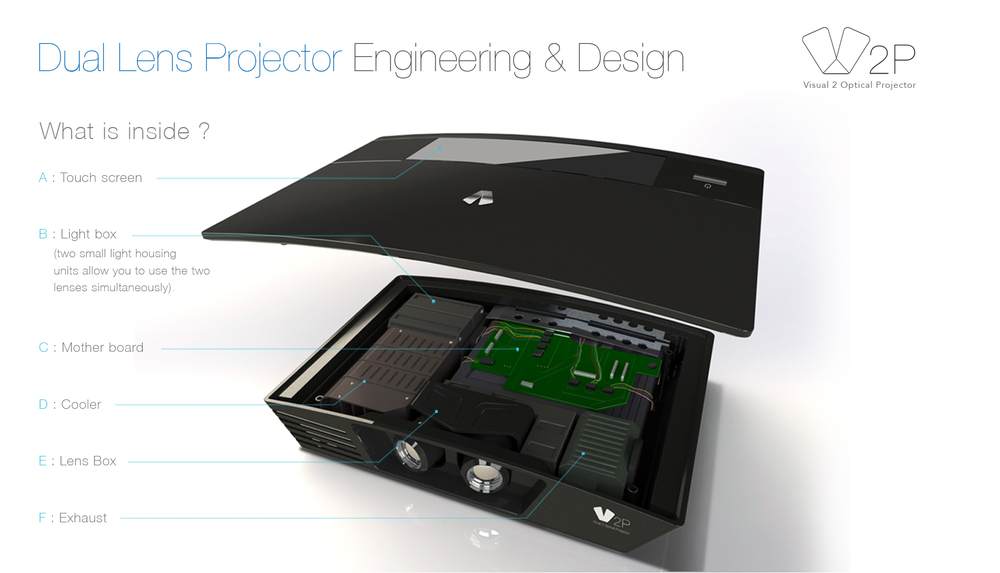 Project Slide Images V2P_3.jpg