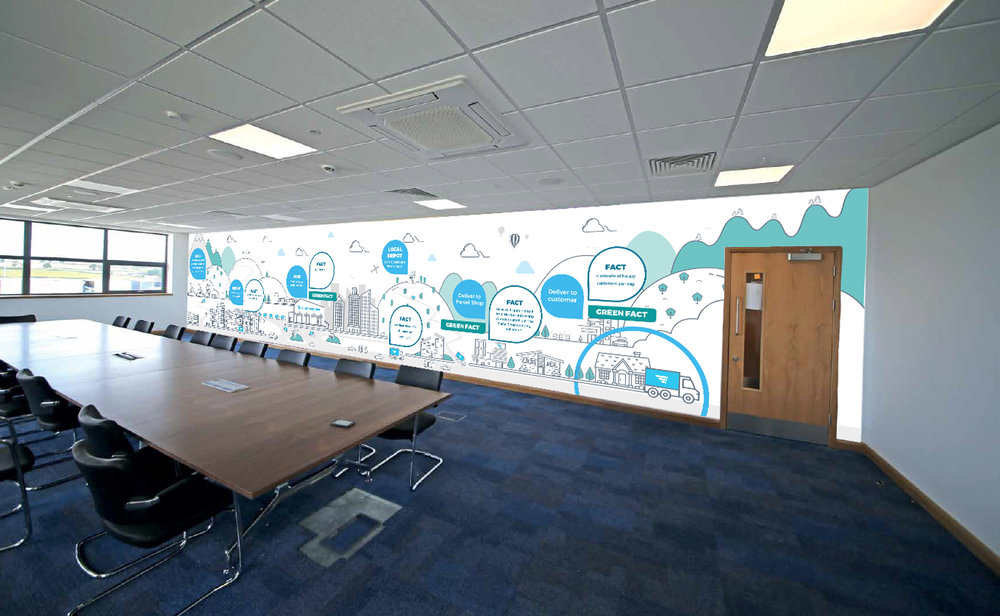 Wall graphics example  showcasing the parcel journey, highlighting touch points and interesting facts in the Rugby Hub Board room (Largest Hub in Europe)