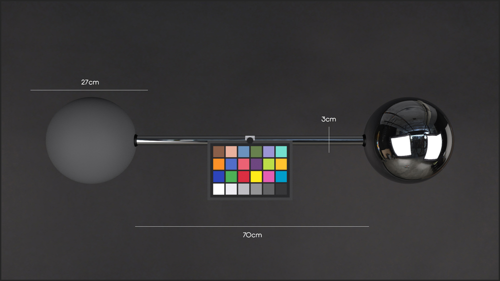 "Lighting checker ""Dynamic"" Technical information"