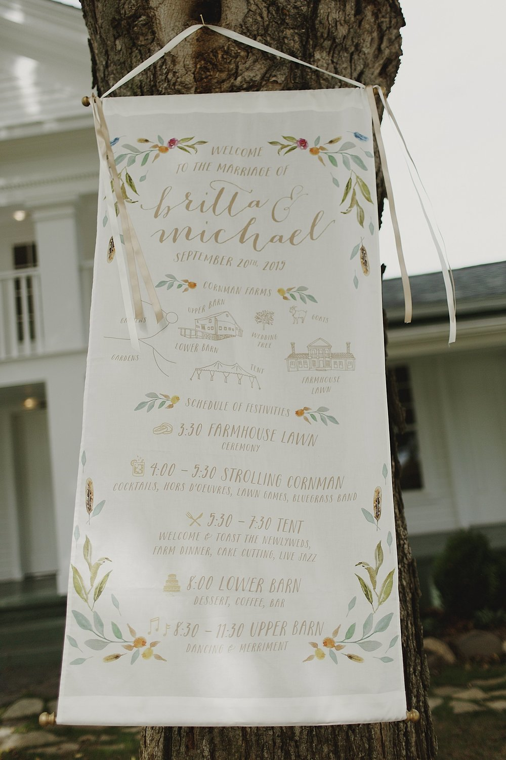 wedding-banner-map-event-timeline