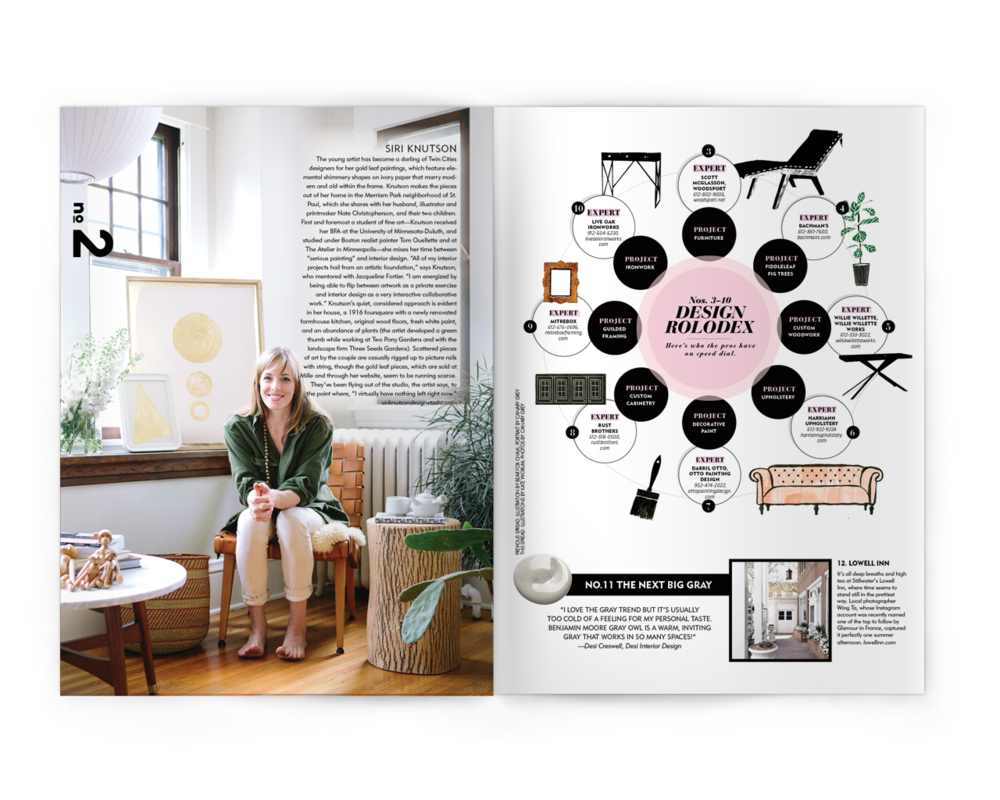 Creative Direction + Design by Liz Gardner for Mpls.  St. Paul magazine Illustrations by Kate Worum Photo by Canary Grey