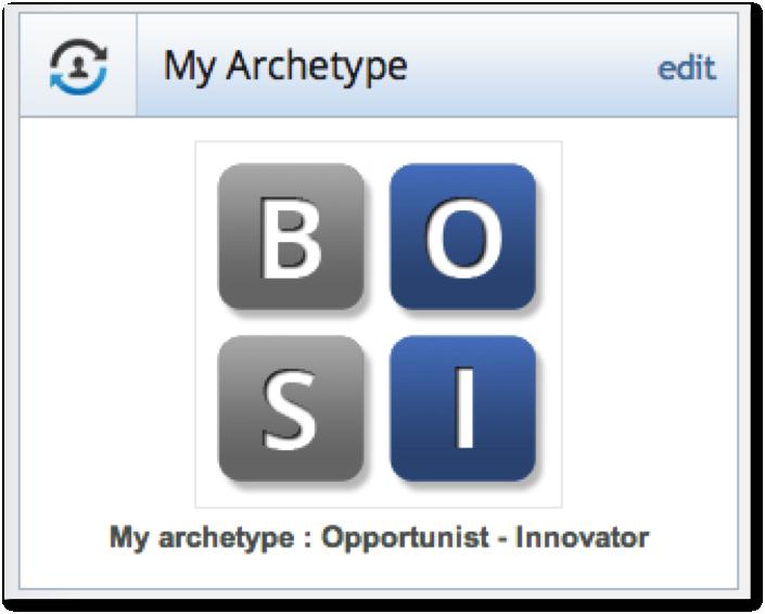 My Archetype