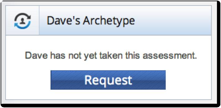 Request Archetype
