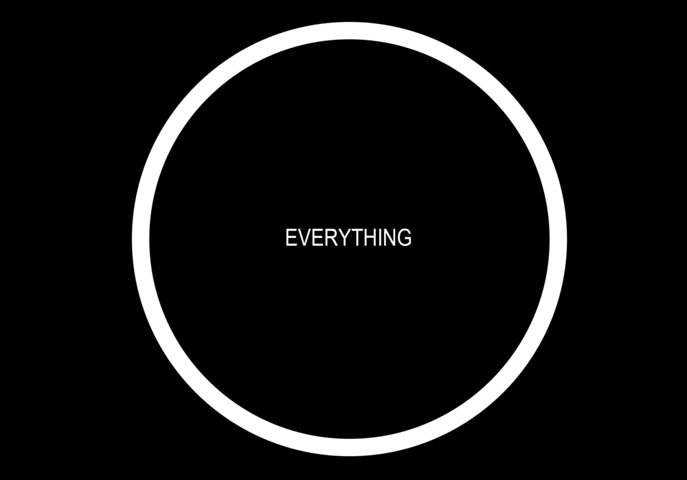 If everything you can imagine is contained within this circle, then what is on the outside of the circle?
