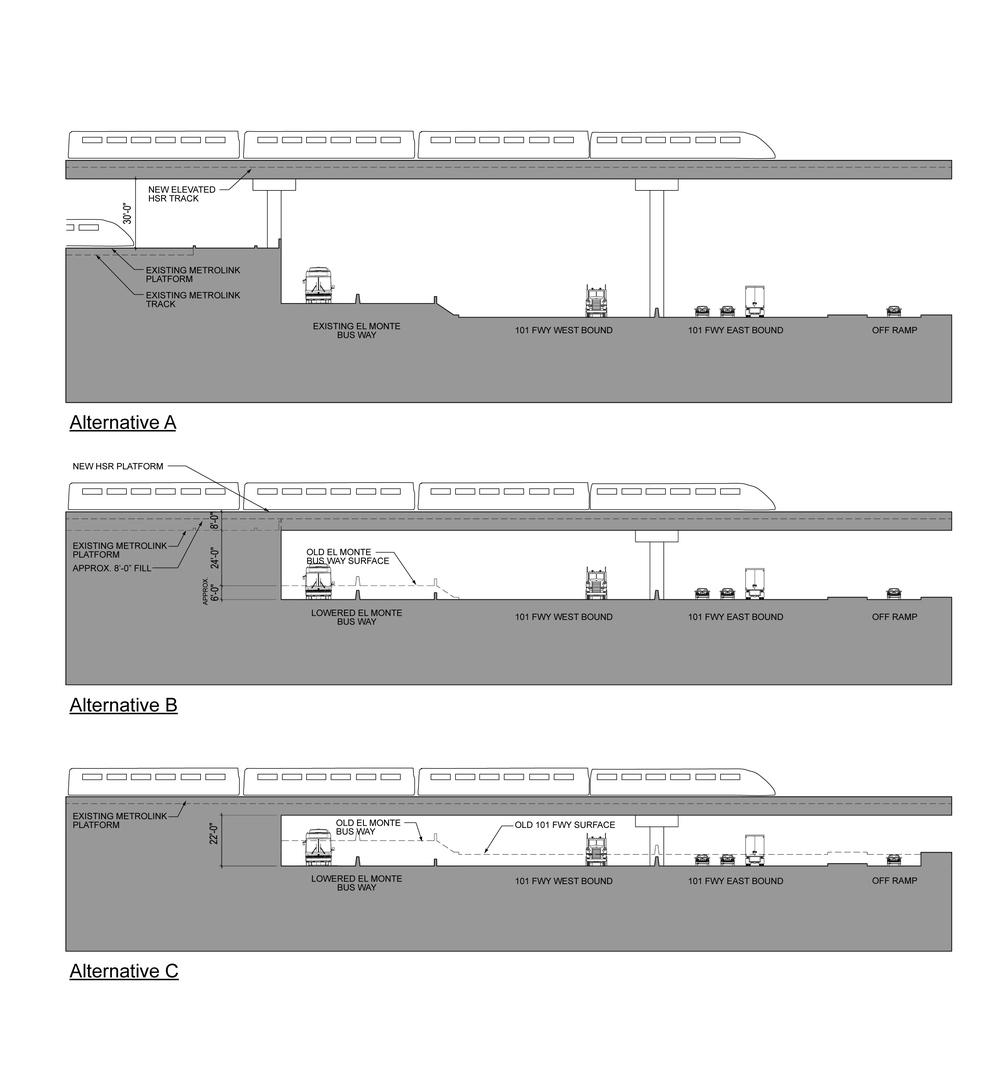 HSR / 110 Fwy cross section alternatives