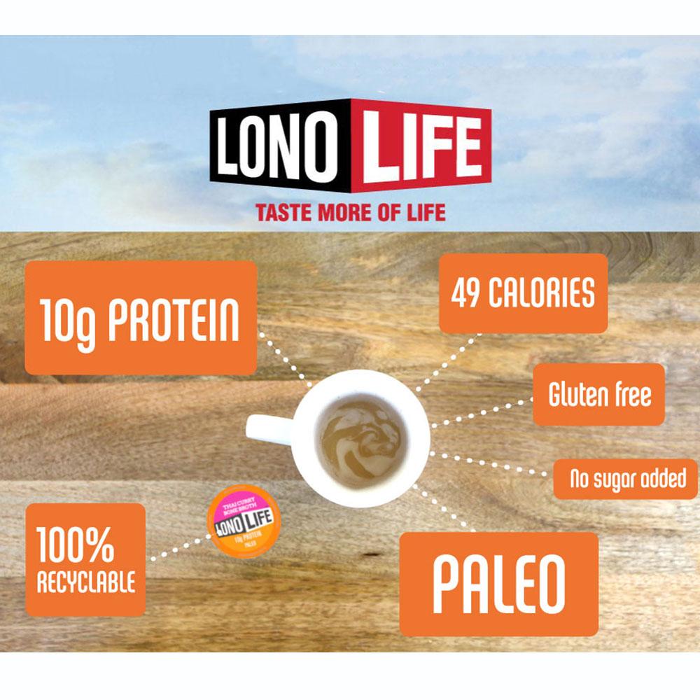 Lono Life Infographic