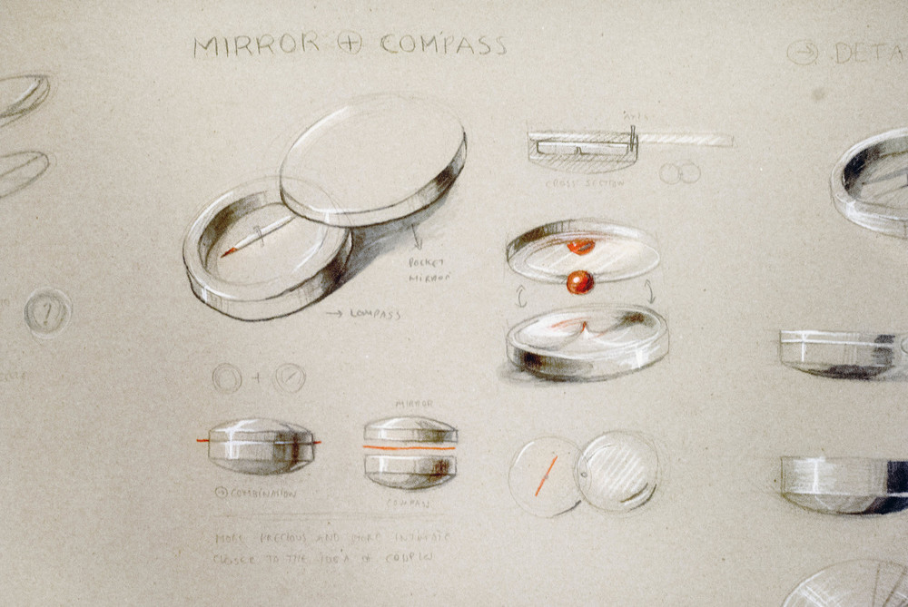 Compass and Pocket Mirror - Exploration of possible combinations