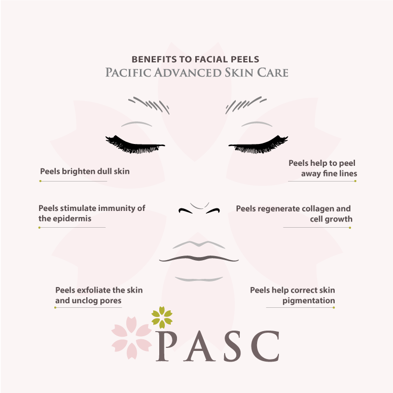 Face peel infographic