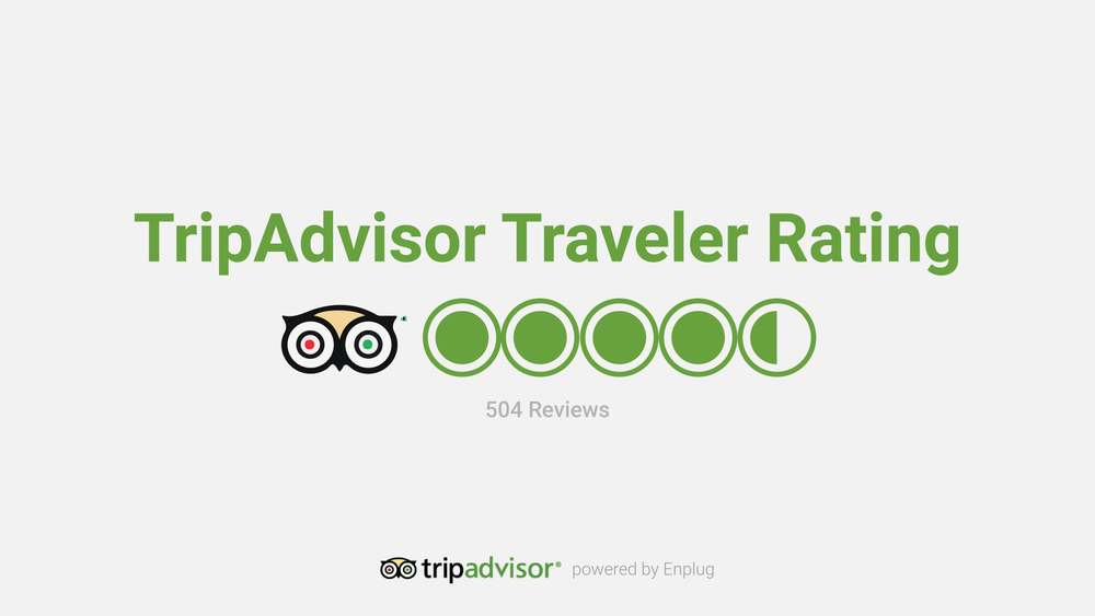 Improve your TripAdvisor Ranking