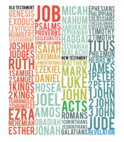 Current Sermons — Faith Community