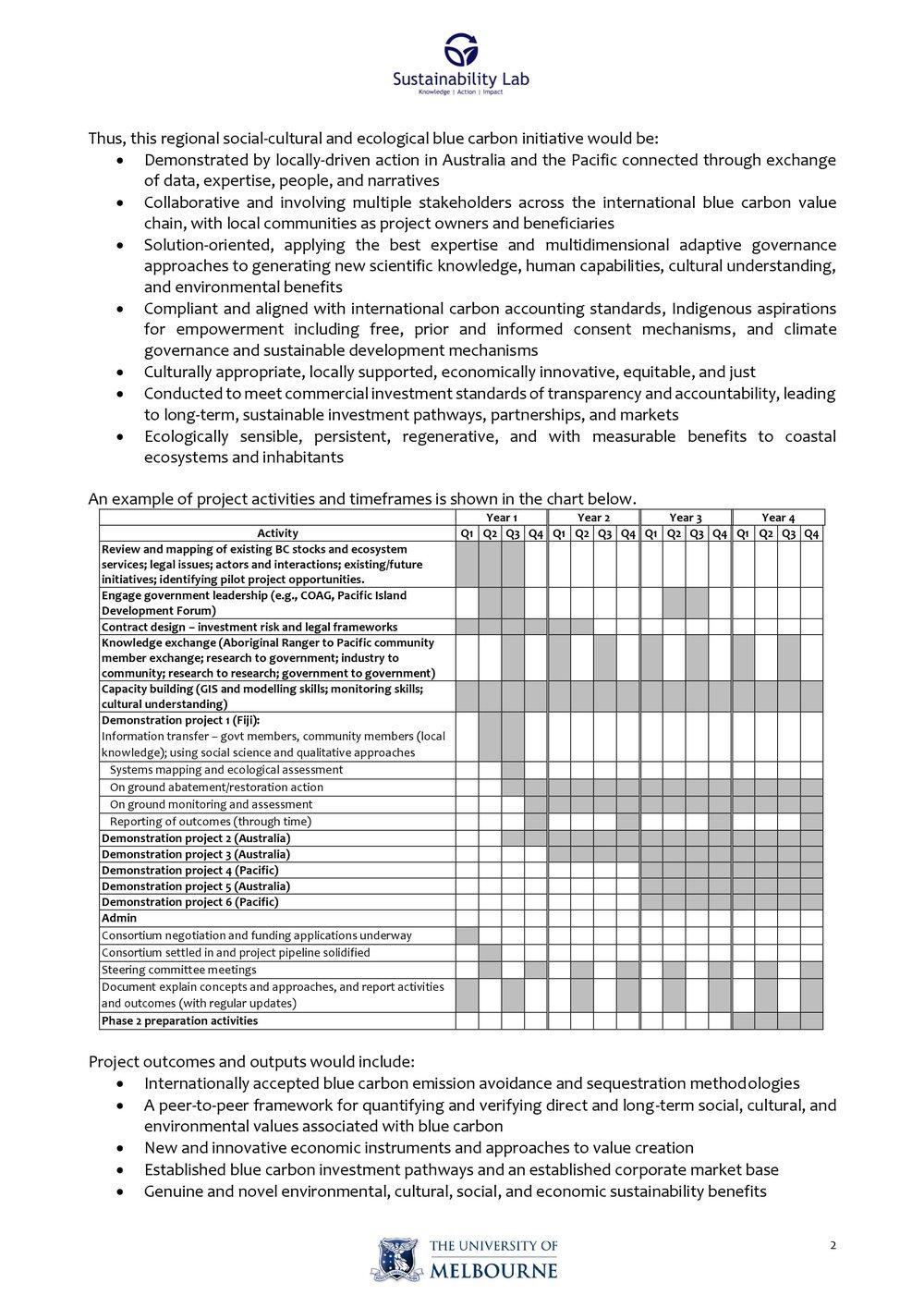 Page 2 Blue Carbon Concept Paper.jpg