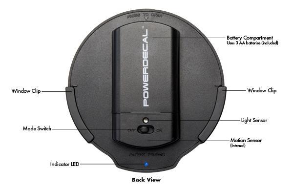 PowerDecal_Diagram.jpg