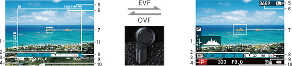 Different views with the OVF (left) and EVF (right) modes. Key: 1 = Exposure Compensation, 2 = Depth of Field Indicator, 3 = Shutter Speed, 4 = Exposure Mode, 5 = Image Quality and Size, 6 = Number of Available Frames, 7 = AF Target Mark, 8 = Distance Indicator, 9 = ISO Sensitivity, 10 = Lens Aperture, 11 = Shooting Frame (OVF only). (Source: Fujifilm.)