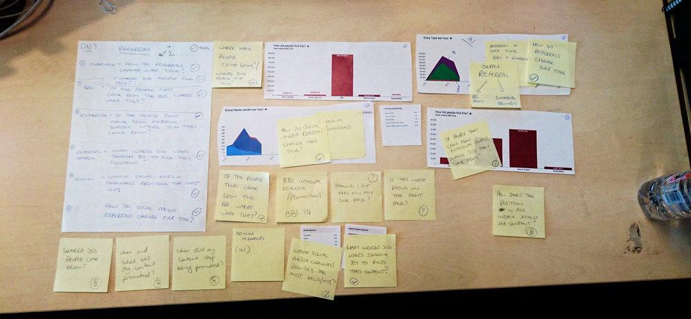 compiling-feedback-desk@2x.jpg