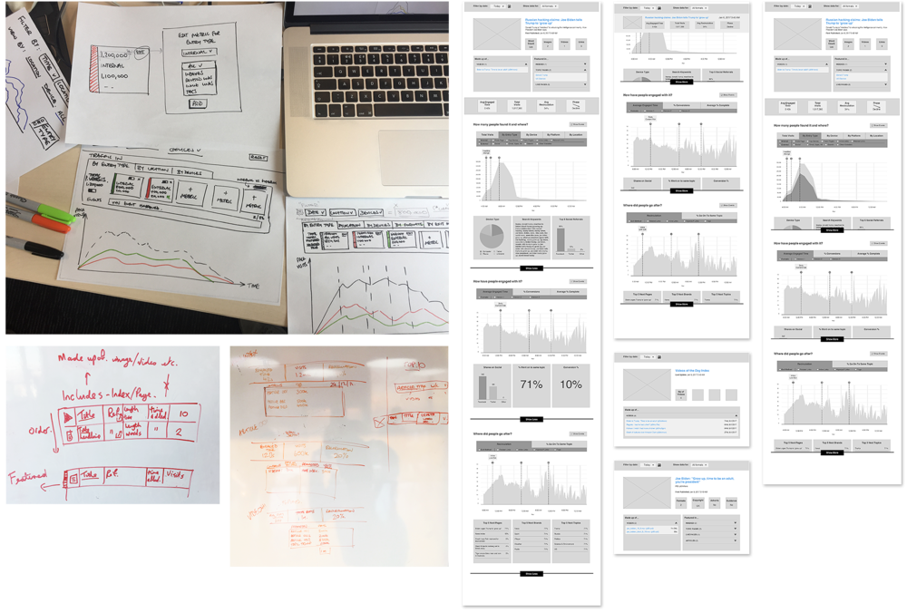 sketches+wireframes.png