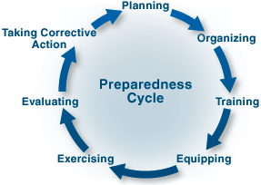 preparedness1.png