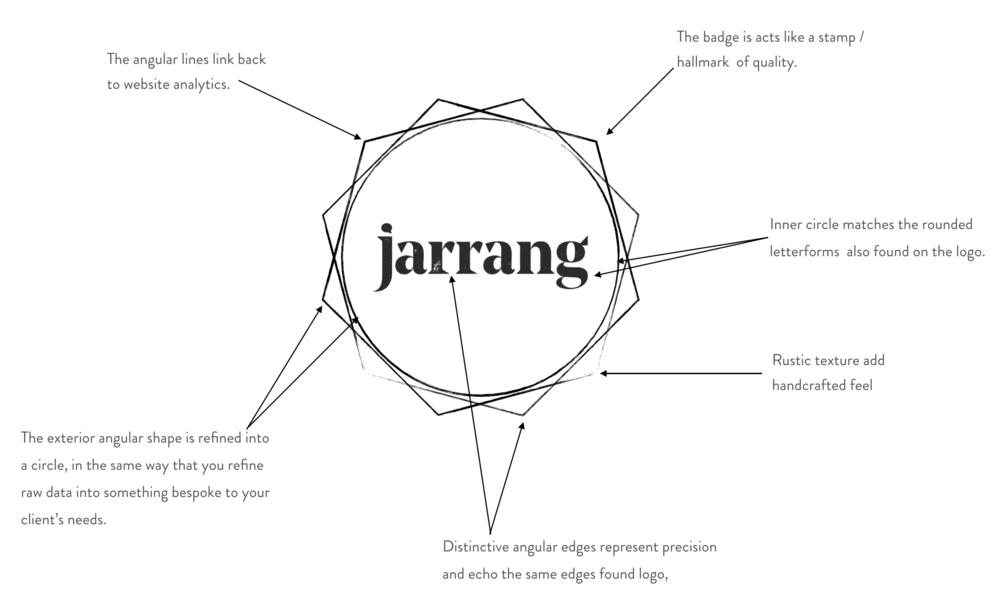 Jarrang Case Study.019.jpeg