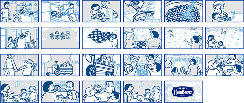 Storyboards for brainstorming and references for video production