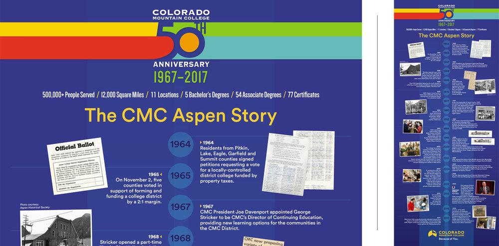 CMC 50th Anniversary Banners