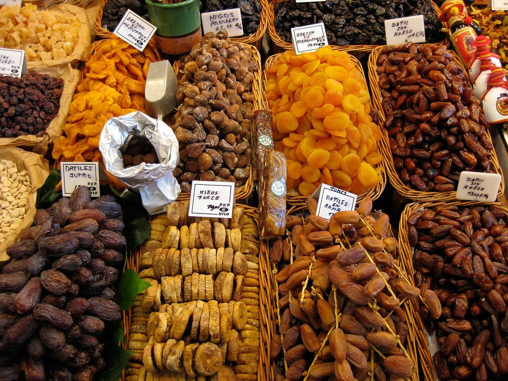 Varieties of Dates