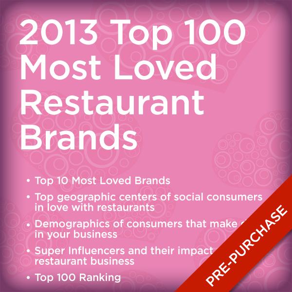 2013 Top 100 Most Loved Restaurant Brands