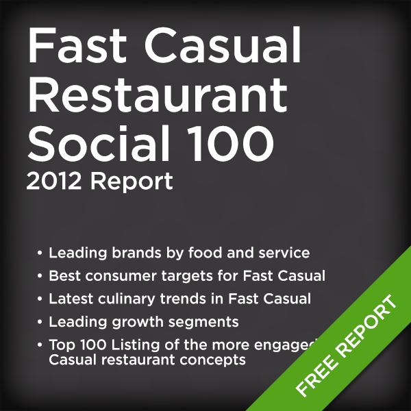 2012 Fast Casual Restaurant Social Report 100