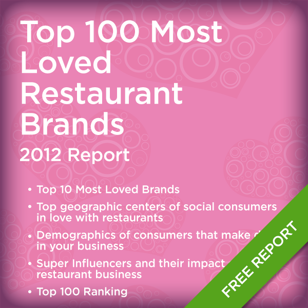 2012 Top 100 Most Loved Restaurant Brands