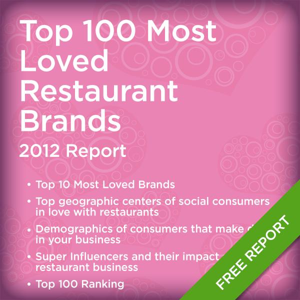 2012 Top 100 Most Loved Restaurant Brands