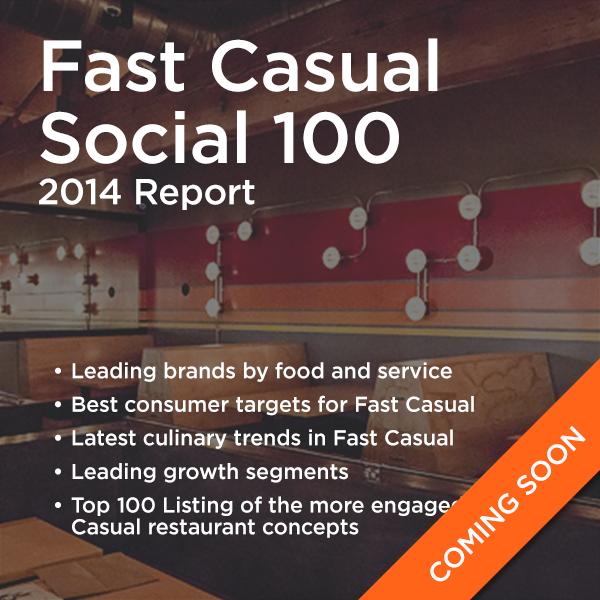 Fast Casual Social 100 Report (2014)