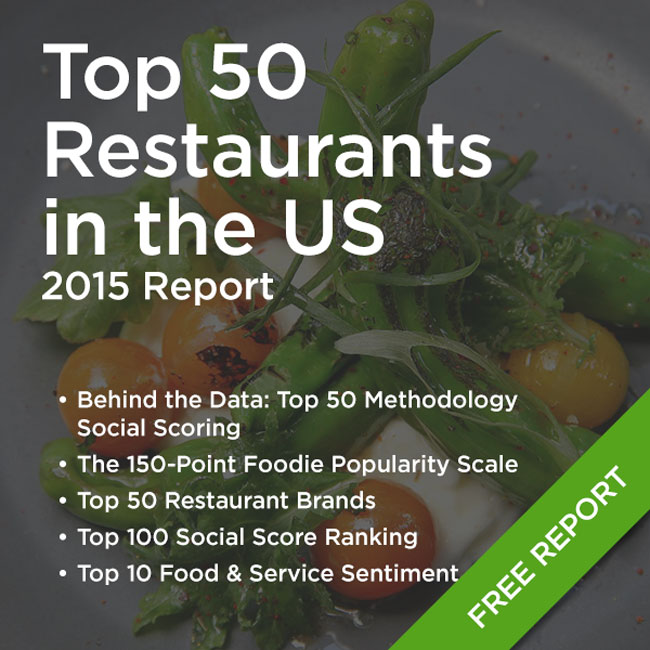 2015 Top 50 Restaurants in the US
